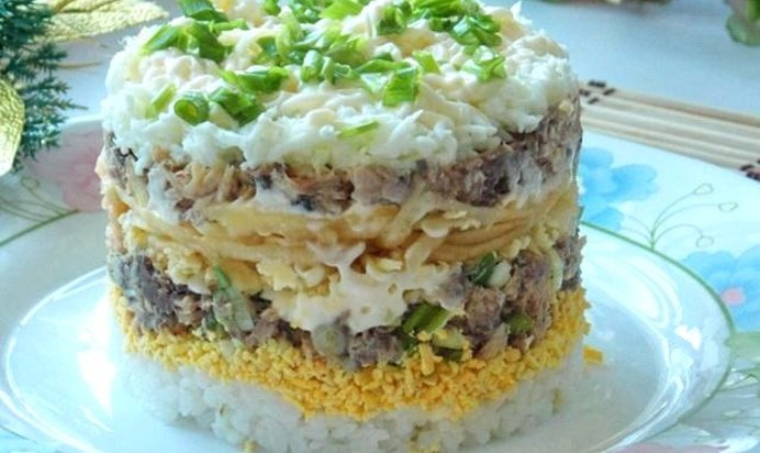 Салат с копченой курицей и грибами рецепты с